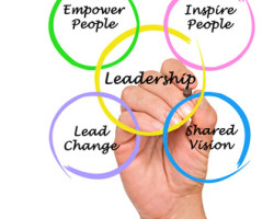 Leadership Visibility: See and Be Seen